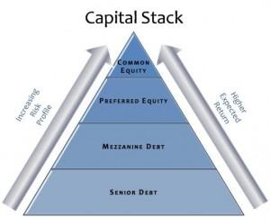 capstack